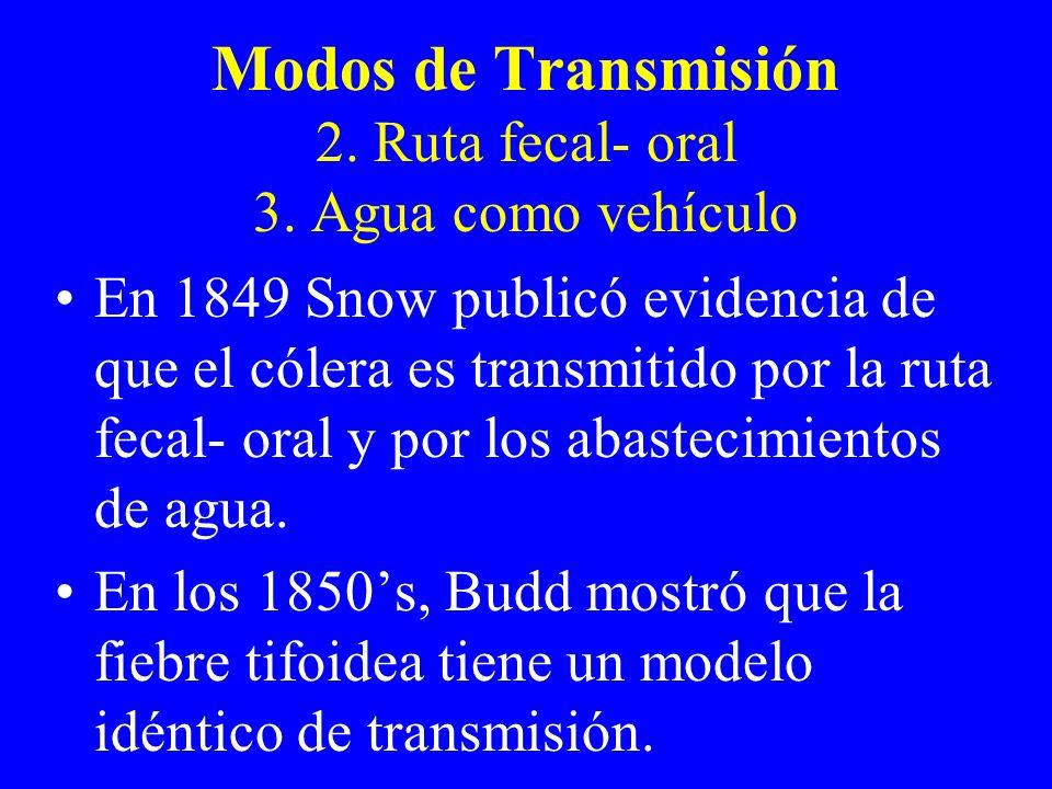 Modos de Transmisión 2. Ruta fecal- oral 3. Agua como vehículo En 1849 Snow publicó evidencia de que el cólera es transmitido por la ruta fecal- oral