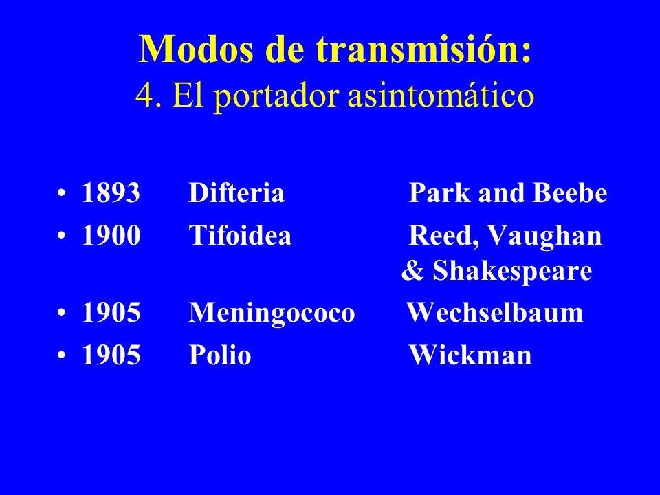Modos de transmisión: 4. El portador asintomático 1893Difteria Park and Beebe 1900Tifoidea Reed, Vaughan & Shakespeare 1905Meningococo Wechselbaum 190