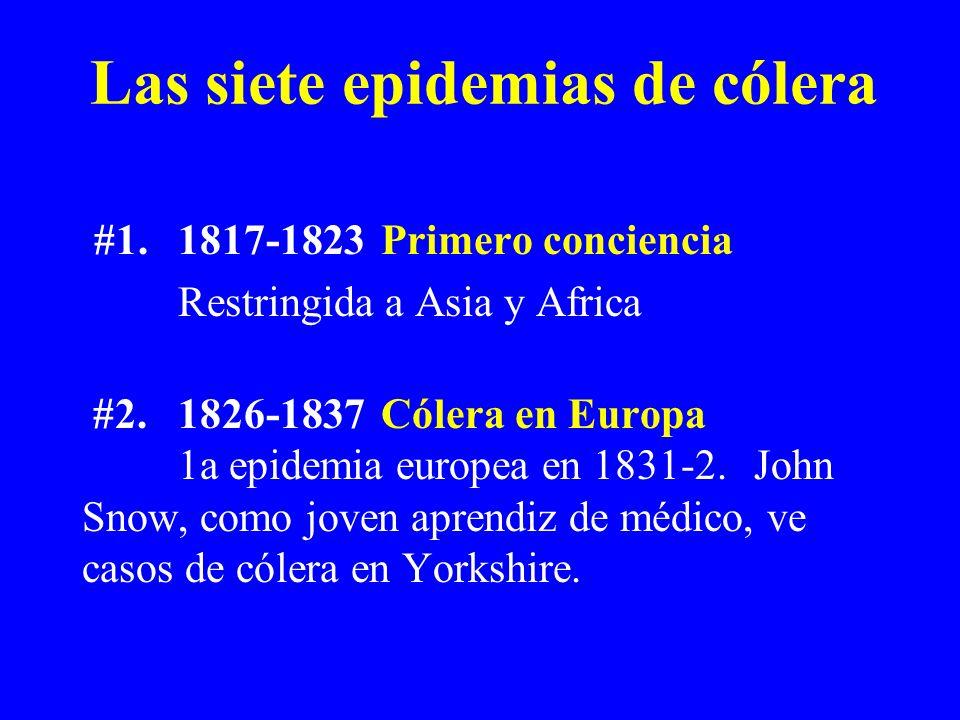 Las siete epidemias de cólera #1.1817-1823 Primero conciencia Restringida a Asia y Africa #2.1826-1837 Cólera en Europa 1a epidemia europea en 1831-2.