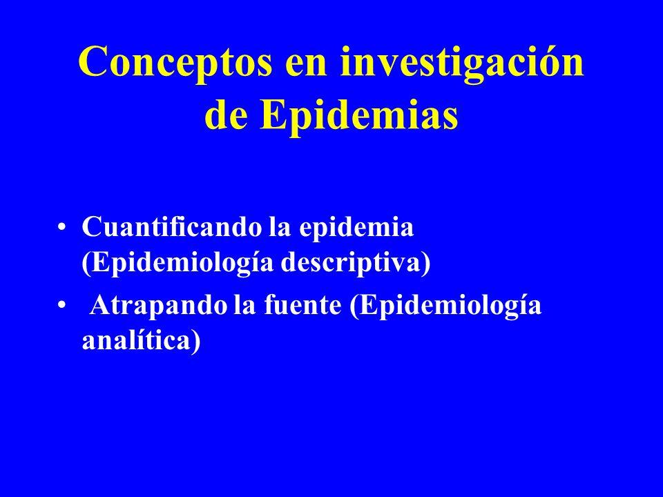 Conceptos en investigación de Epidemias Cuantificando la epidemia (Epidemiología descriptiva) Atrapando la fuente (Epidemiología analítica)
