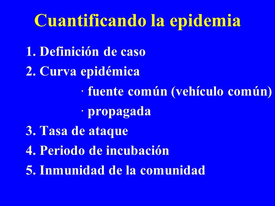 Cuantificando la epidemia 1. Definición de caso 2. Curva epidémica · fuente común (vehículo común) · propagada 3. Tasa de ataque 4. Periodo de incubac