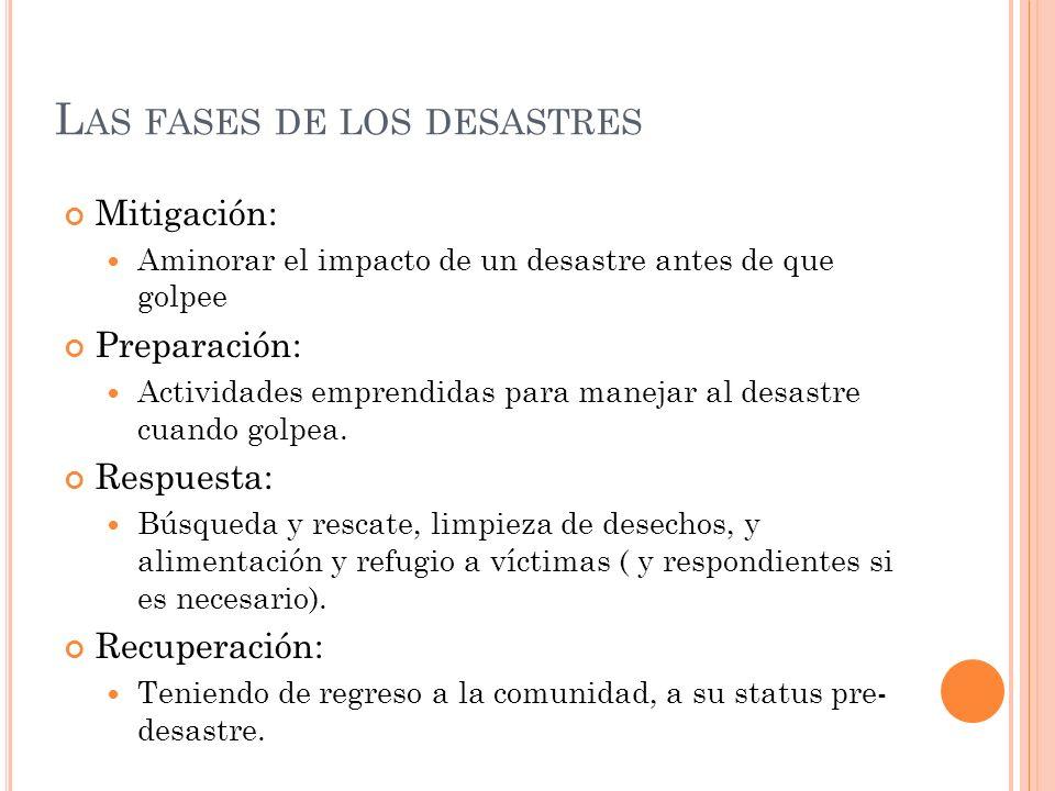 L AS FASES DE LOS DESASTRES Mitigación: Aminorar el impacto de un desastre antes de que golpee Preparación: Actividades emprendidas para manejar al desastre cuando golpea.