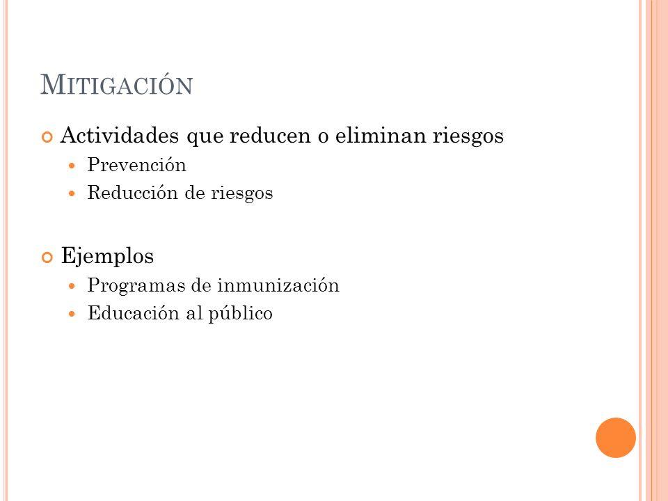 M ITIGACIÓN Actividades que reducen o eliminan riesgos Prevención Reducción de riesgos Ejemplos Programas de inmunización Educación al público