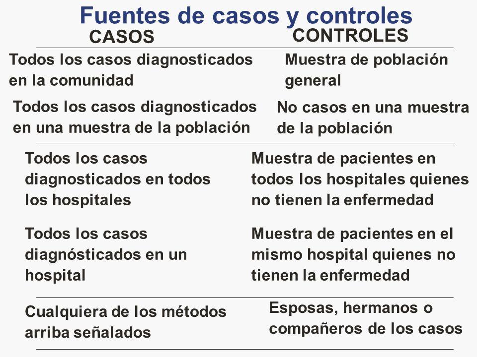 Fuentes de casos y controles Esposas, hermanos o compañeros de los casos Cualquiera de los métodos arriba señalados Muestra de pacientes en el mismo h
