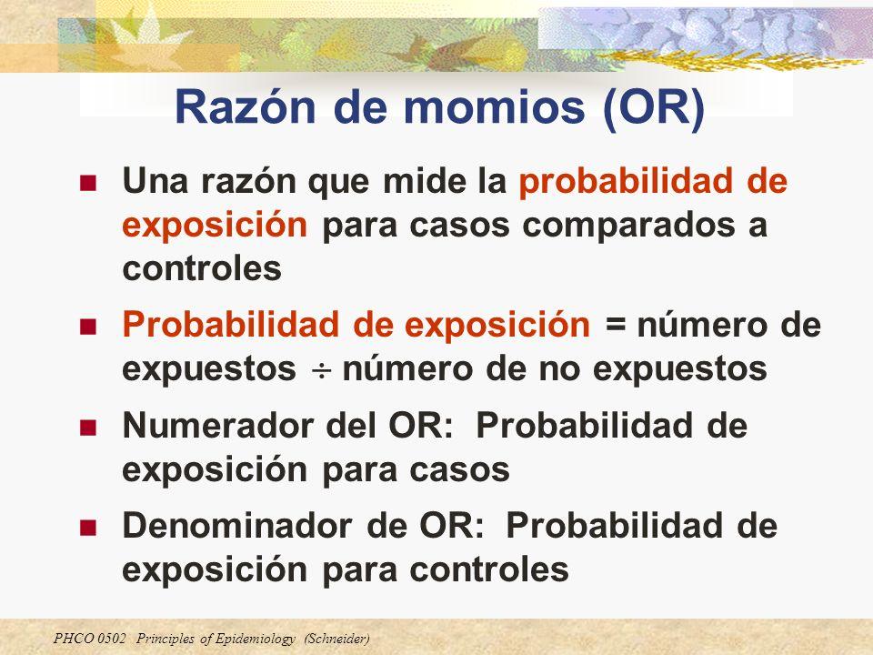 PHCO 0502 Principles of Epidemiology (Schneider) Razón de momios (OR) Una razón que mide la probabilidad de exposición para casos comparados a control