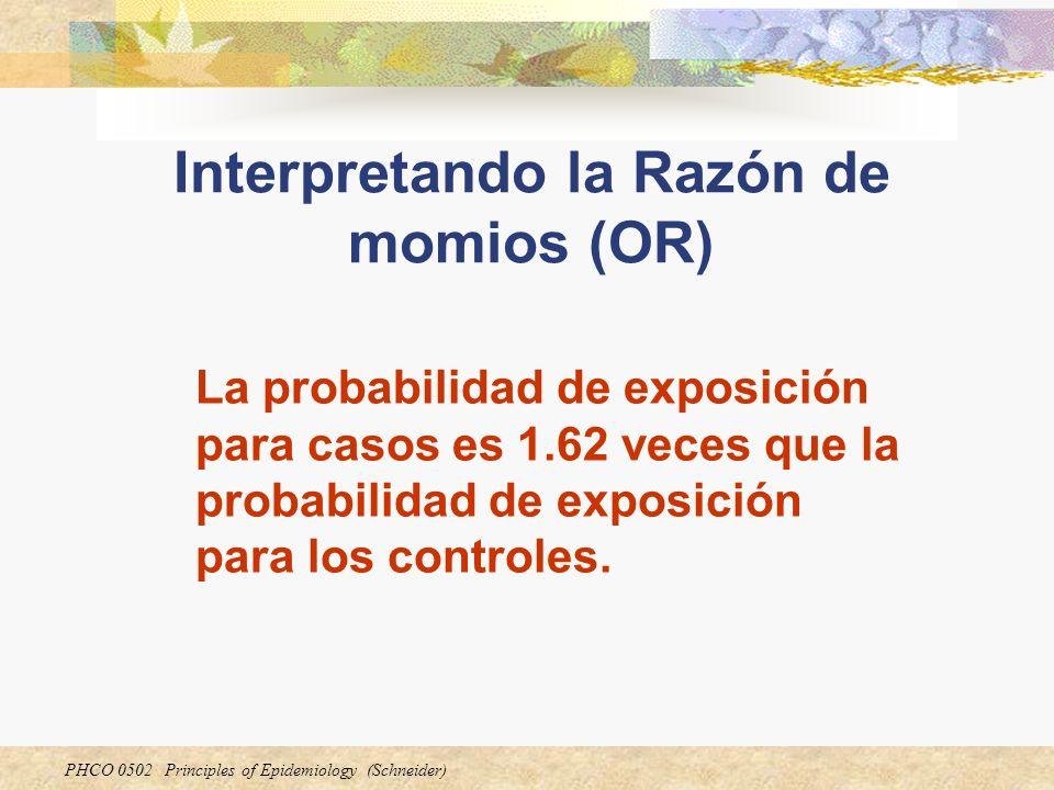 PHCO 0502 Principles of Epidemiology (Schneider) Interpretando la Razón de momios (OR) La probabilidad de exposición para casos es 1.62 veces que la p