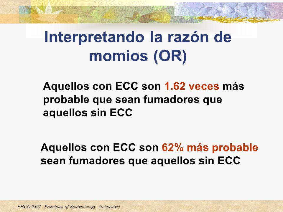 PHCO 0502 Principles of Epidemiology (Schneider) Interpretando la razón de momios (OR) Aquellos con ECC son 62% más probable sean fumadores que aquell