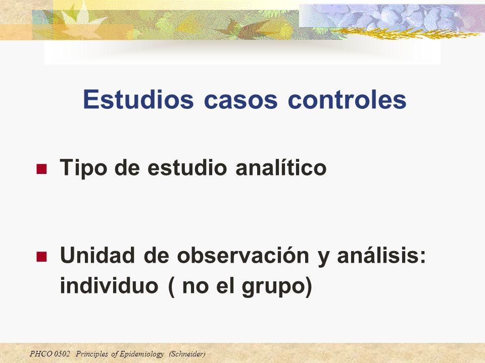 PHCO 0502 Principles of Epidemiology (Schneider) Estudios casos controles Tipo de estudio analítico Unidad de observación y análisis: individuo ( no e