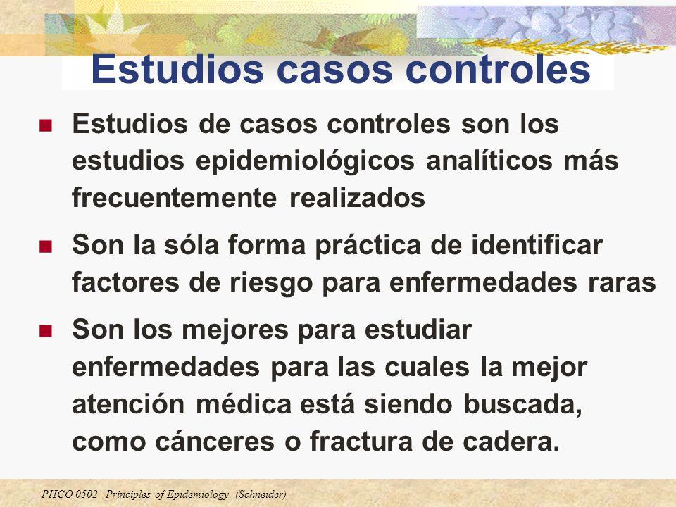 PHCO 0502 Principles of Epidemiology (Schneider) Planeación Basal: Selección de casos (enfermos) y controles (no enfermos) basados en el status de la enfermedad Status de exposición es desconocido Planeación retrospectiva - carente de temporalidad!