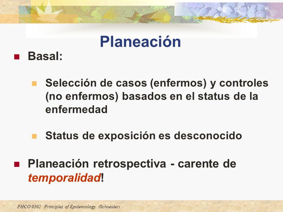 PHCO 0502 Principles of Epidemiology (Schneider) Planeación de estudio de casos controles Población objetivo Enfermos (Casos) No enfermos (Controles) Exposed Not Exposed Exposed Not Exposed