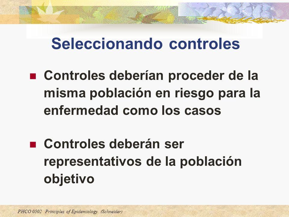 PHCO 0502 Principles of Epidemiology (Schneider) Seleccionando controles (cont.) Estimación de la tasa de exposición de controles es la tasa esperada en casos si no hubiera asociación entre la exposición y la enfermedad