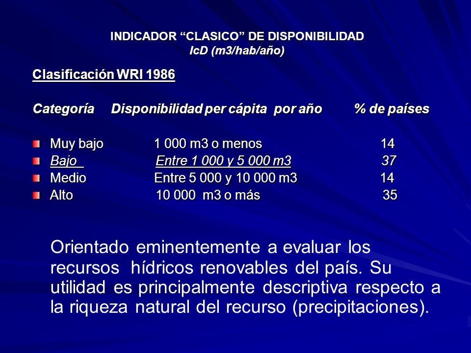INDICADOR CLASICO DE DISPONIBILIDAD IcD (m3/hab/año) INDICADOR CLASICO DE DISPONIBILIDAD IcD (m3/hab/año) Clasificación WRI 1986 Categoría Disponibili