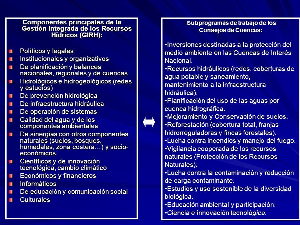 Componentes principales de la Gestión Integrada de los Recursos Hídricos (GIRH): Componentes principales de la Gestión Integrada de los Recursos Hídri