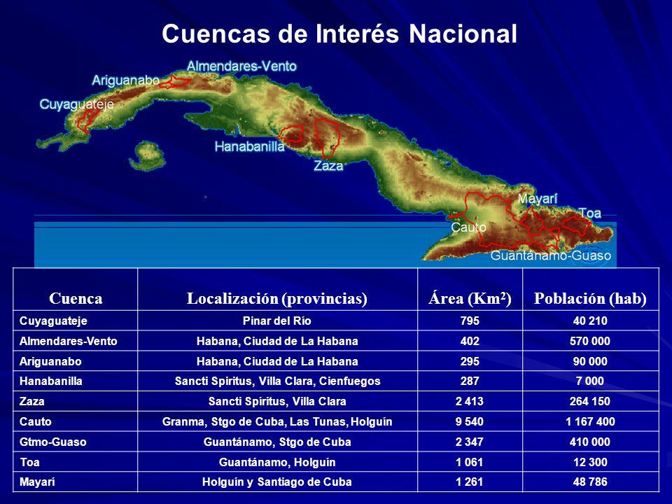 Cuencas de Interés Nacional CuencaLocalización (provincias)Área (Km 2 )Población (hab) CuyaguatejePinar del Río79540 210 Almendares-VentoHabana, Ciuda