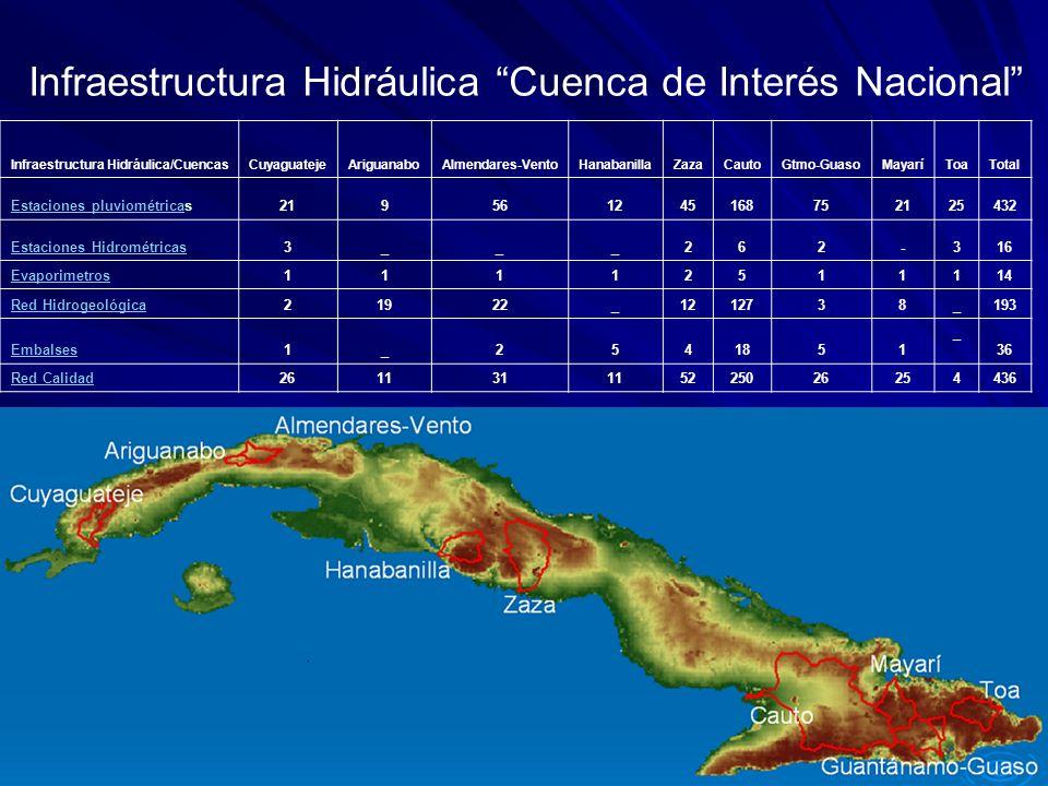 Infraestructura Hidráulica Cuenca de Interés Nacional Infraestructura Hidráulica/CuencasCuyaguatejeAriguanaboAlmendares-VentoHanabanillaZazaCautoGtmo-
