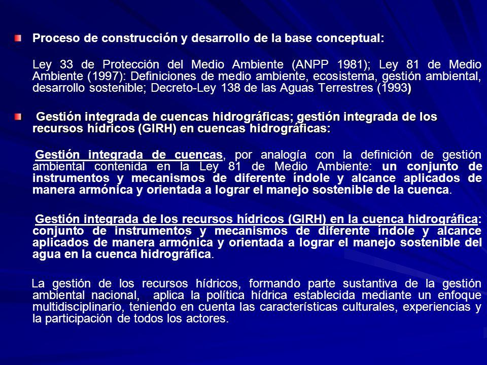 Proceso de construcción y desarrollo de la base conceptual: ) Ley 33 de Protección del Medio Ambiente (ANPP 1981); Ley 81 de Medio Ambiente (1997): De