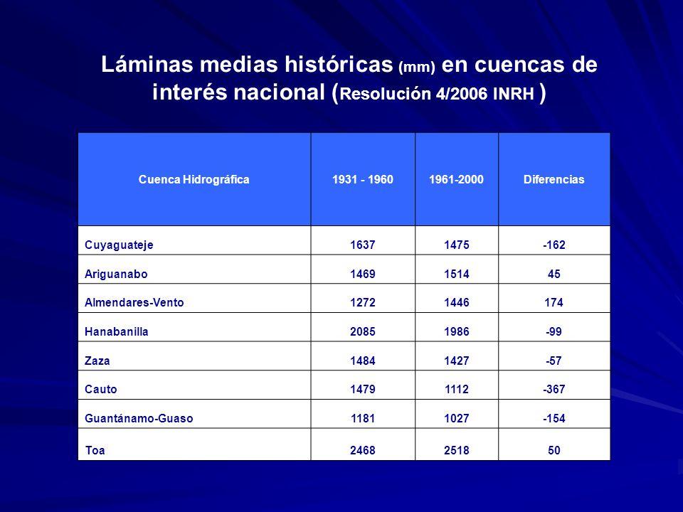 Cuba: Indicadores de disponibilidad de los recursos hídricos Huella Hídrica y Agua Virtual - m3/hab/año: Cuba = 1 712 m3/hab/año, puesto número 30, en orden descendente de un total de 142 países (Se corresponde con las disponibilidades de agua creadas por el desarrollo hidráulico cubano - 57 % de los recursos aprovechables -) Cuba = 1 712 m3/hab/año, puesto número 30, en orden descendente de un total de 142 países (Se corresponde con las disponibilidades de agua creadas por el desarrollo hidráulico cubano - 57 % de los recursos aprovechables -)