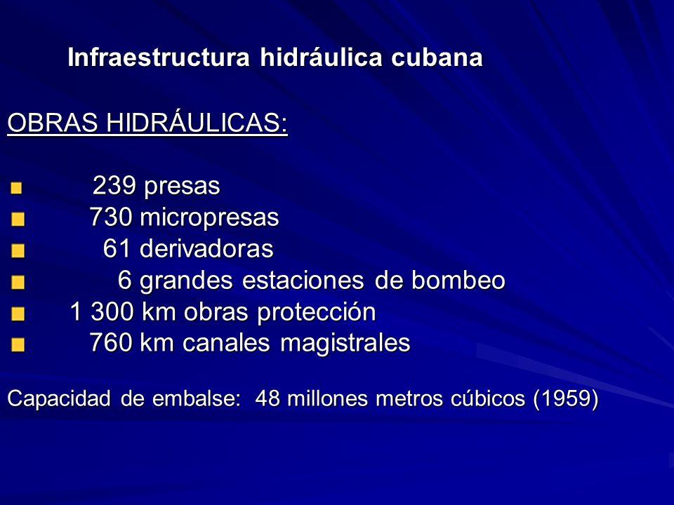 Infraestructura hidráulica cubana OBRAS HIDRÁULICAS: 239 presas 239 presas 730 micropresas 730 micropresas 61 derivadoras 61 derivadoras 6 grandes est