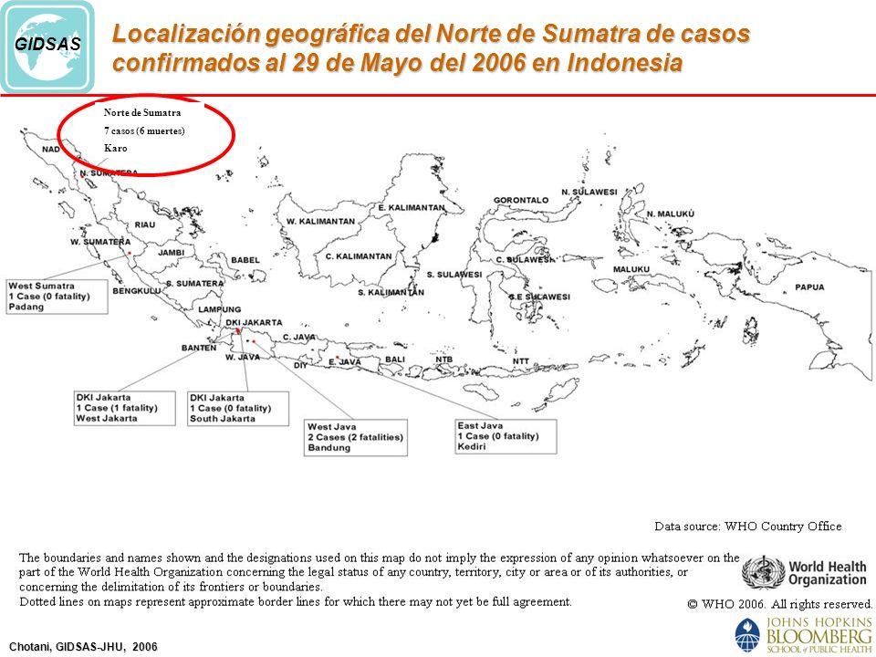 Chotani, GIDSAS-JHU, 2006 GIDSAS Localización geográfica del Norte de Sumatra de casos confirmados al 29 de Mayo del 2006 en Indonesia Norte de Sumatra 7 casos (6 muertes) Karo