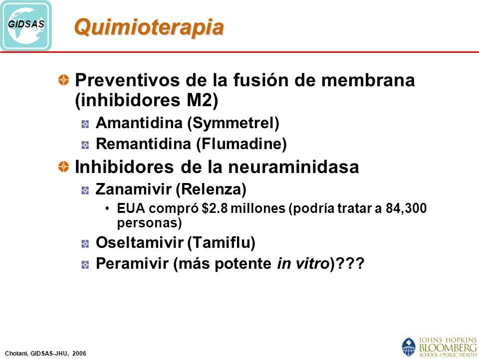 Chotani, GIDSAS-JHU, 2006 GIDSASQuimioterapia Preventivos de la fusión de membrana (inhibidores M2) Amantidina (Symmetrel) Remantidina (Flumadine) Inhibidores de la neuraminidasa Zanamivir (Relenza) EUA compró $2.8 millones (podría tratar a 84,300 personas) Oseltamivir (Tamiflu) Peramivir (más potente in vitro)???