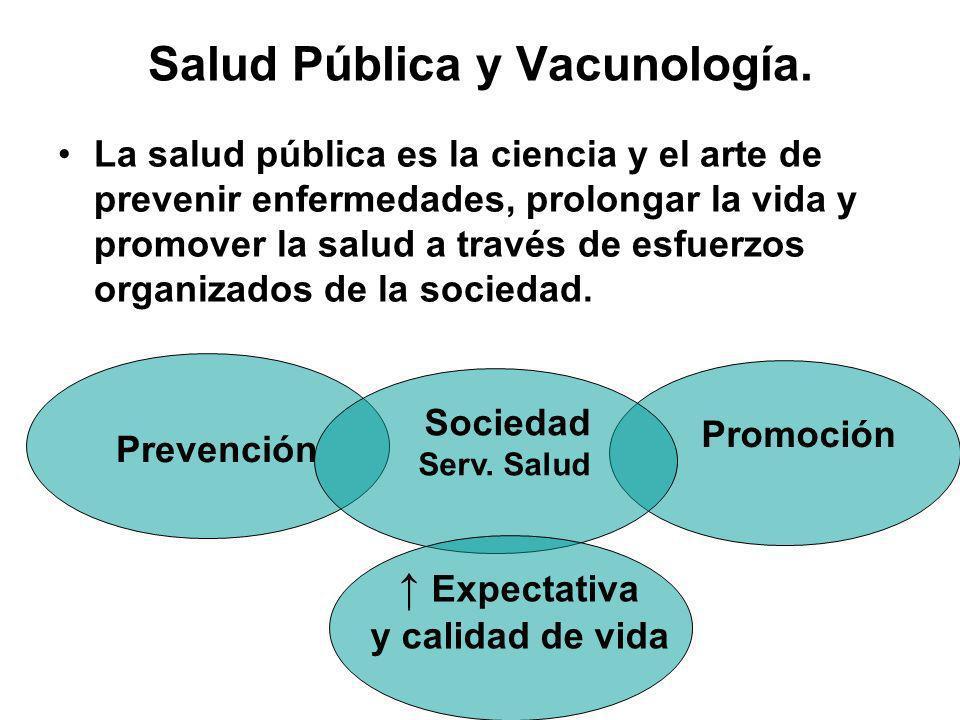 Salud Pública y Vacunología. La salud pública es la ciencia y el arte de prevenir enfermedades, prolongar la vida y promover la salud a través de esfu
