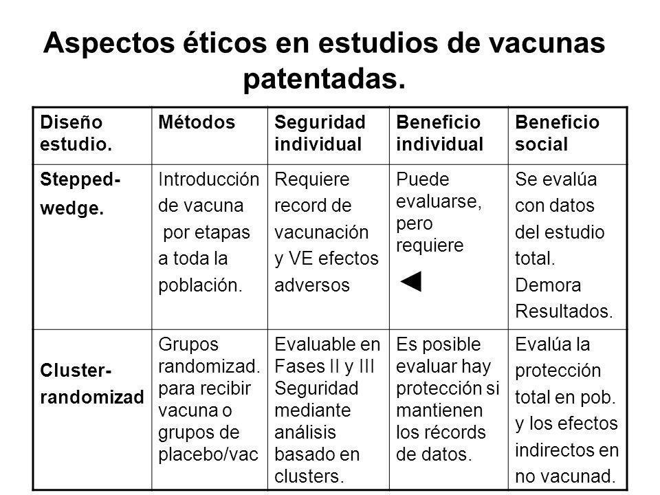 Aspectos éticos en estudios de vacunas patentadas. Diseño estudio. MétodosSeguridad individual Beneficio individual Beneficio social Stepped- wedge. I