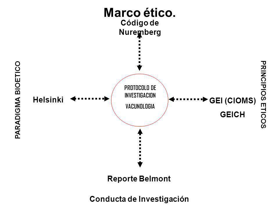 PROTOCOLO DE INVESTIGACION VACUNOLOGIA Marco ético. Código de Nuremberg PRINCIPIOS ETICOS GEI (CIOMS) GEICH Conducta de Investigación Reporte Belmont