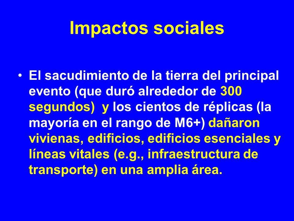 Impactos sociales El sacudimiento de la tierra del principal evento (que duró alrededor de 300 segundos) y los cientos de réplicas (la mayoría en el r
