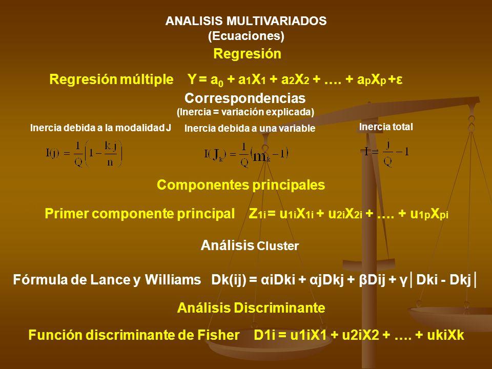EJEMPLO DE REGRESION Y CORRELACION MULTIPLE R M H Variables no significativas