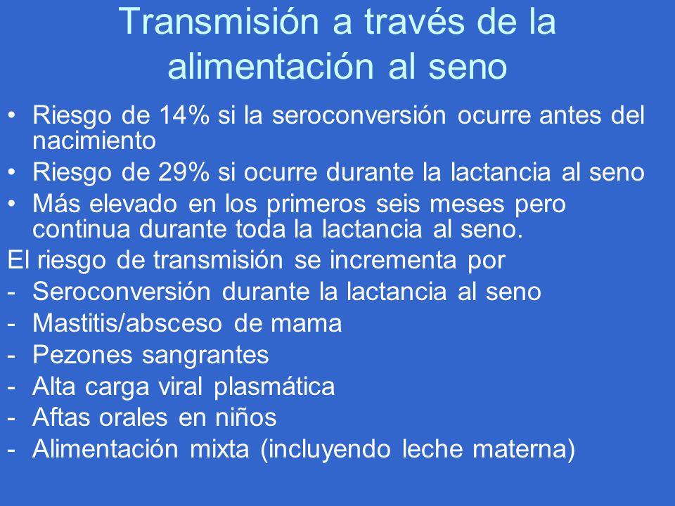 Transmisión a través de la alimentación al seno Riesgo de 14% si la seroconversión ocurre antes del nacimiento Riesgo de 29% si ocurre durante la lact