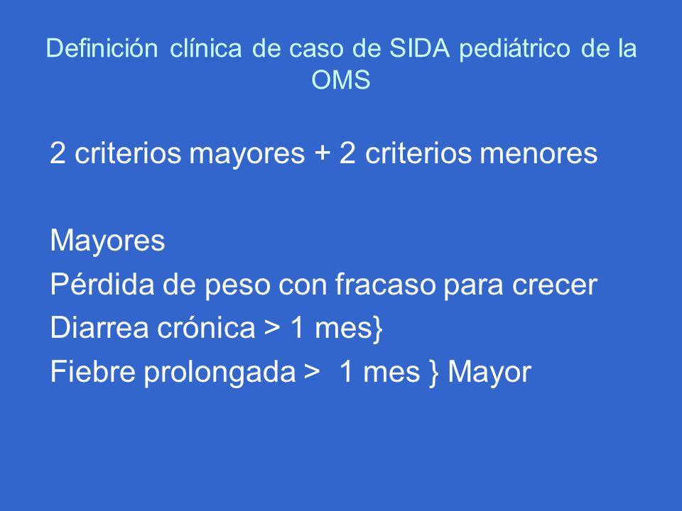 Definición clínica de caso de SIDA pediátrico de la OMS 2 criterios mayores + 2 criterios menores Mayores Pérdida de peso con fracaso para crecer Diar