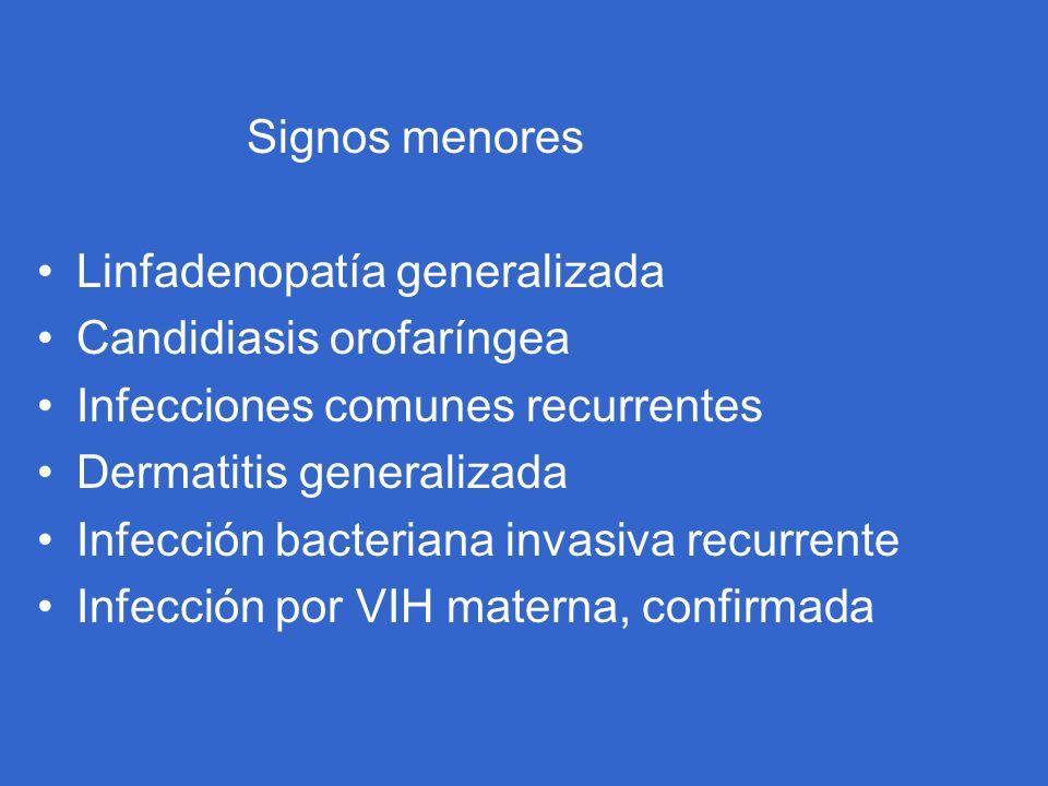 Signos menores Linfadenopatía generalizada Candidiasis orofaríngea Infecciones comunes recurrentes Dermatitis generalizada Infección bacteriana invasi