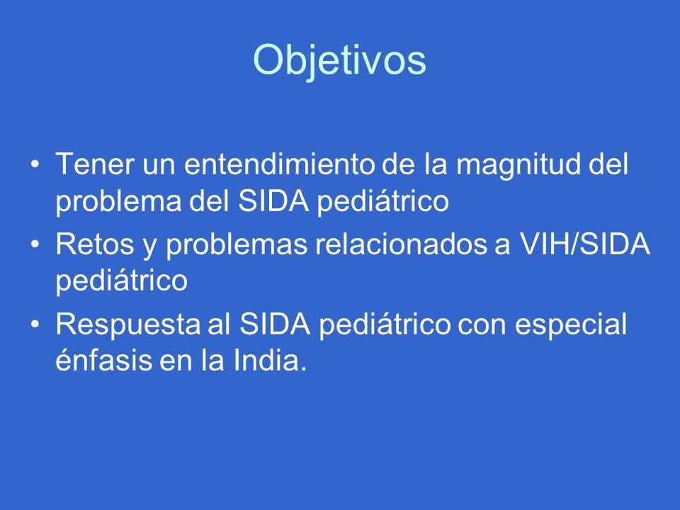 Objetivos Tener un entendimiento de la magnitud del problema del SIDA pediátrico Retos y problemas relacionados a VIH/SIDA pediátrico Respuesta al SID