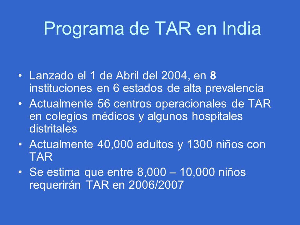 Programa de TAR en India Lanzado el 1 de Abril del 2004, en 8 instituciones en 6 estados de alta prevalencia Actualmente 56 centros operacionales de T