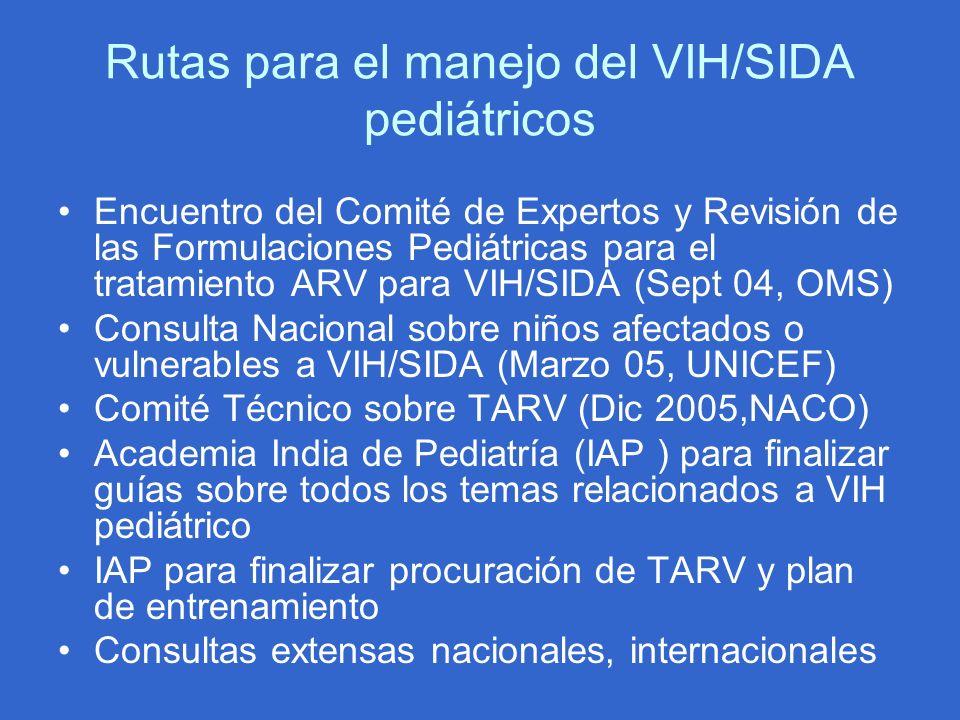 Rutas para el manejo del VIH/SIDA pediátricos Encuentro del Comité de Expertos y Revisión de las Formulaciones Pediátricas para el tratamiento ARV par