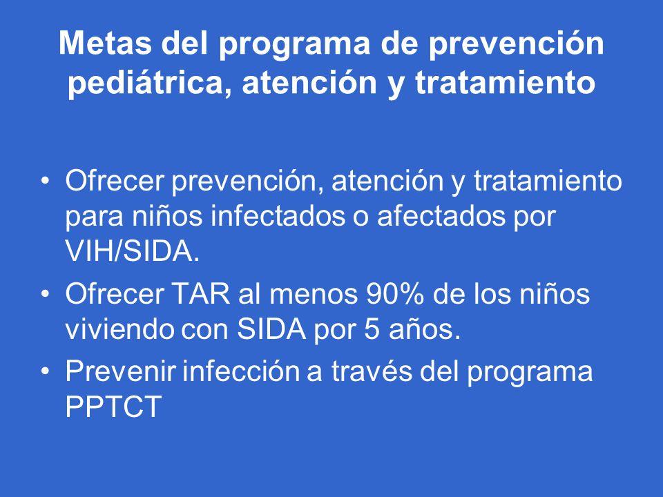 Metas del programa de prevención pediátrica, atención y tratamiento Ofrecer prevención, atención y tratamiento para niños infectados o afectados por V