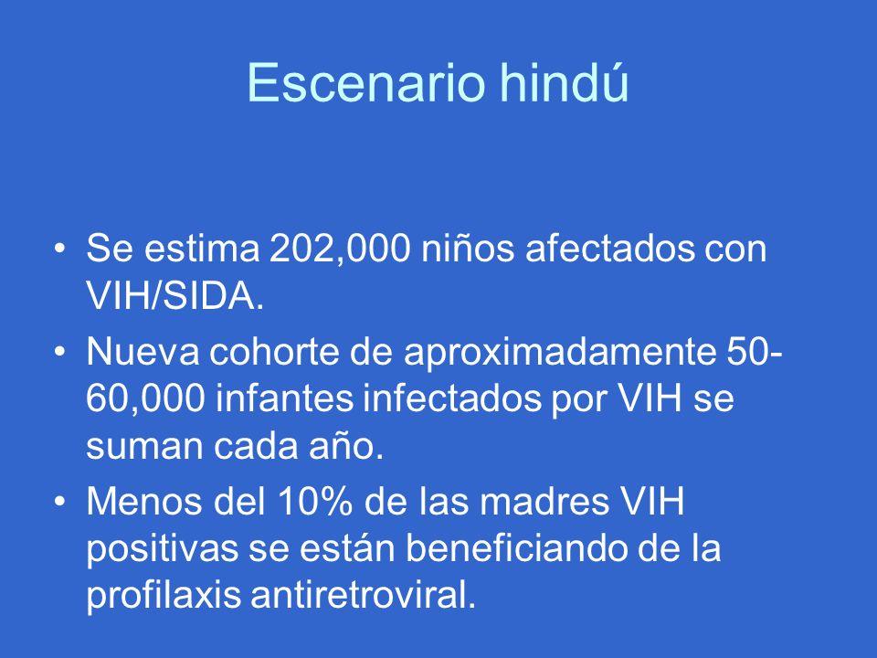 Escenario hindú Se estima 202,000 niños afectados con VIH/SIDA. Nueva cohorte de aproximadamente 50- 60,000 infantes infectados por VIH se suman cada