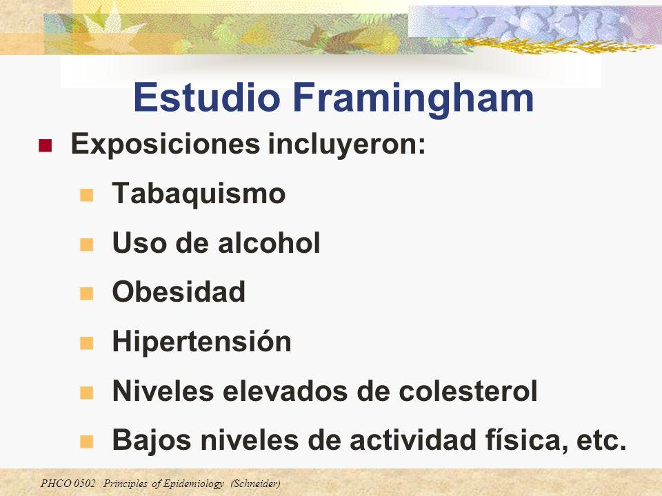 PHCO 0502 Principles of Epidemiology (Schneider) Estudio Framingham Exposiciones incluyeron: Tabaquismo Uso de alcohol Obesidad Hipertensión Niveles e