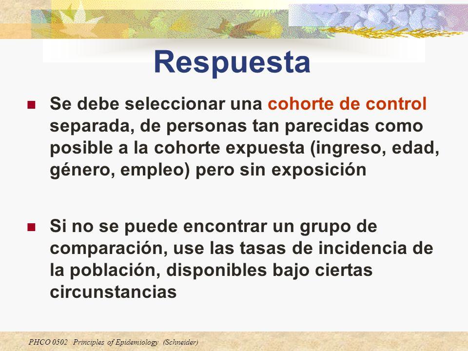 PHCO 0502 Principles of Epidemiology (Schneider) Respuesta Se debe seleccionar una cohorte de control separada, de personas tan parecidas como posible
