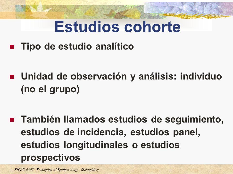 PHCO 0502 Principles of Epidemiology (Schneider) Estudios cohorte Tipo de estudio analítico Unidad de observación y análisis: individuo (no el grupo)