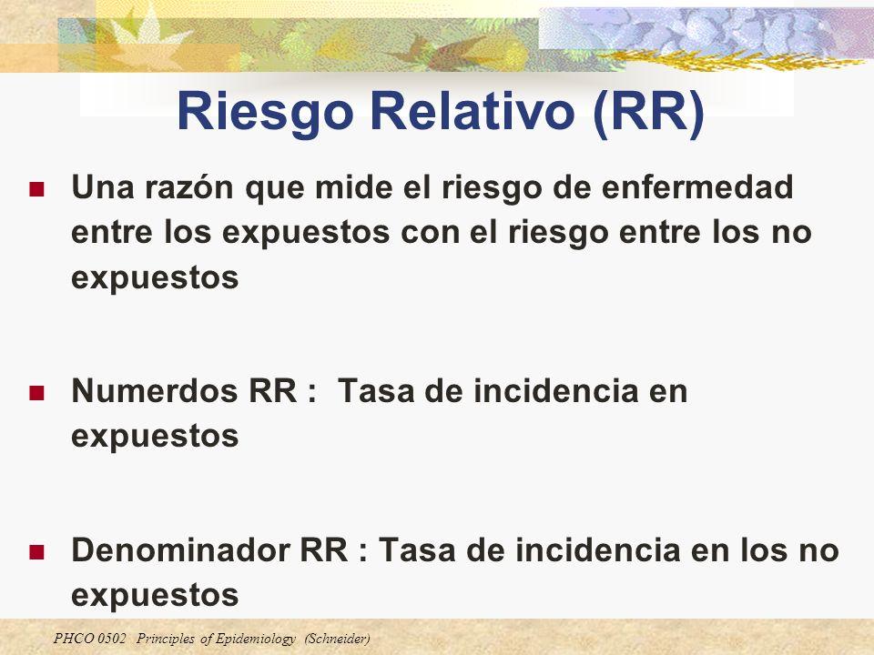 PHCO 0502 Principles of Epidemiology (Schneider) Riesgo Relativo (RR) Una razón que mide el riesgo de enfermedad entre los expuestos con el riesgo ent