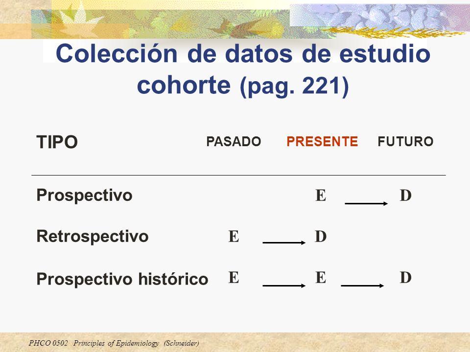 PHCO 0502 Principles of Epidemiology (Schneider) Colección de datos de estudio cohorte (pag. 221) DEE Prospectivo histórico DE Retrospectivo DE Prospe