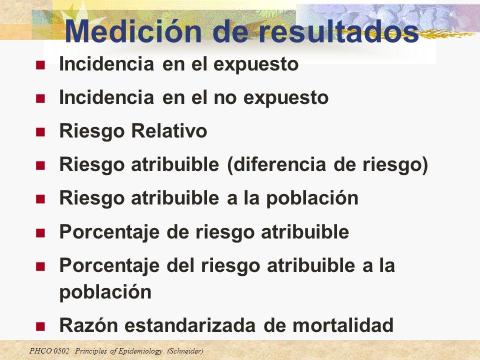 PHCO 0502 Principles of Epidemiology (Schneider) Medición de resultados Incidencia en el expuesto Incidencia en el no expuesto Riesgo Relativo Riesgo