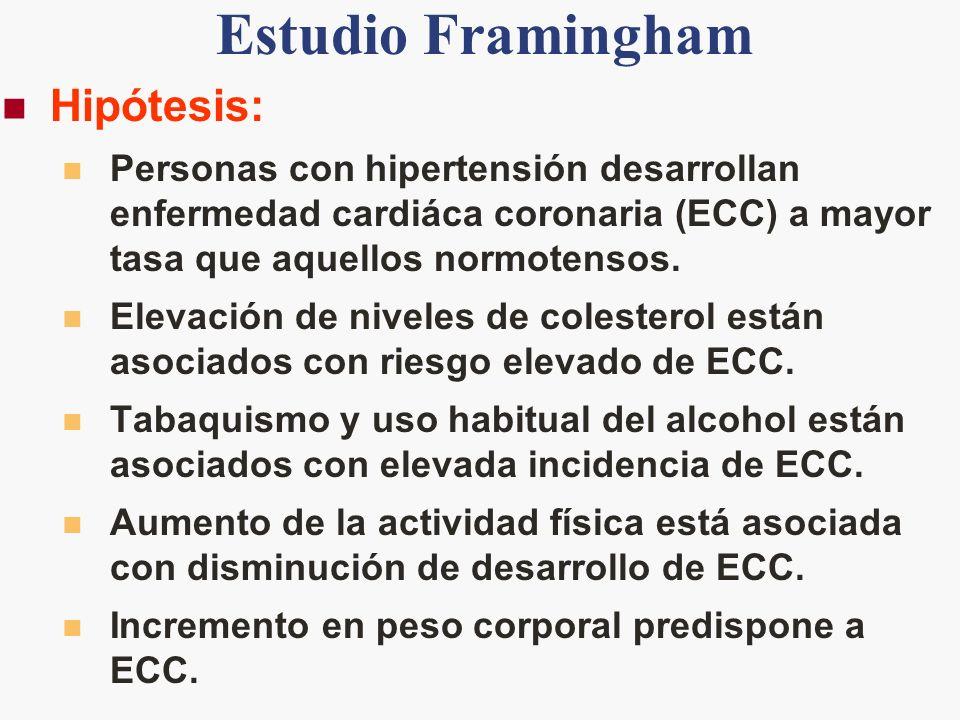 Estudio Framingham Hipótesis: Personas con hipertensión desarrollan enfermedad cardiáca coronaria (ECC) a mayor tasa que aquellos normotensos. Elevaci