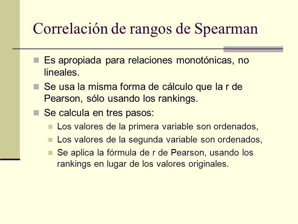 Correlación de rangos de Spearman Es apropiada para relaciones monotónicas, no lineales. Se usa la misma forma de cálculo que la r de Pearson, sólo us