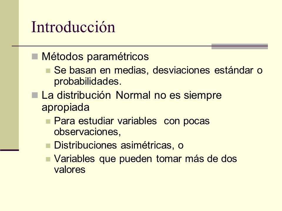 Introducción Métodos paramétricos Se basan en medias, desviaciones estándar o probabilidades. La distribución Normal no es siempre apropiada Para estu