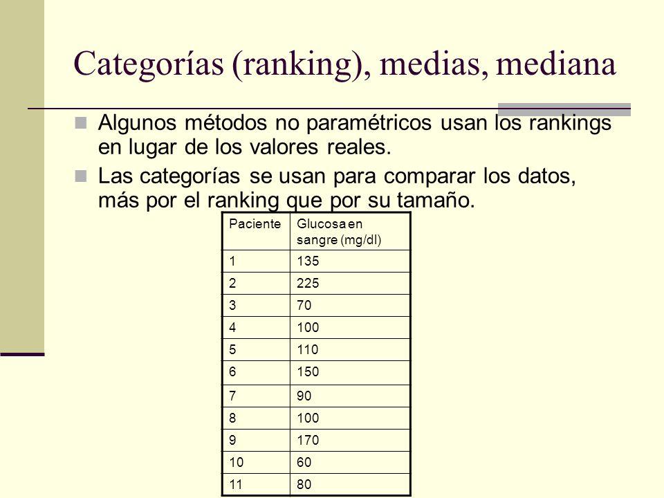 Categorías (ranking), medias, mediana Algunos métodos no paramétricos usan los rankings en lugar de los valores reales. Las categorías se usan para co