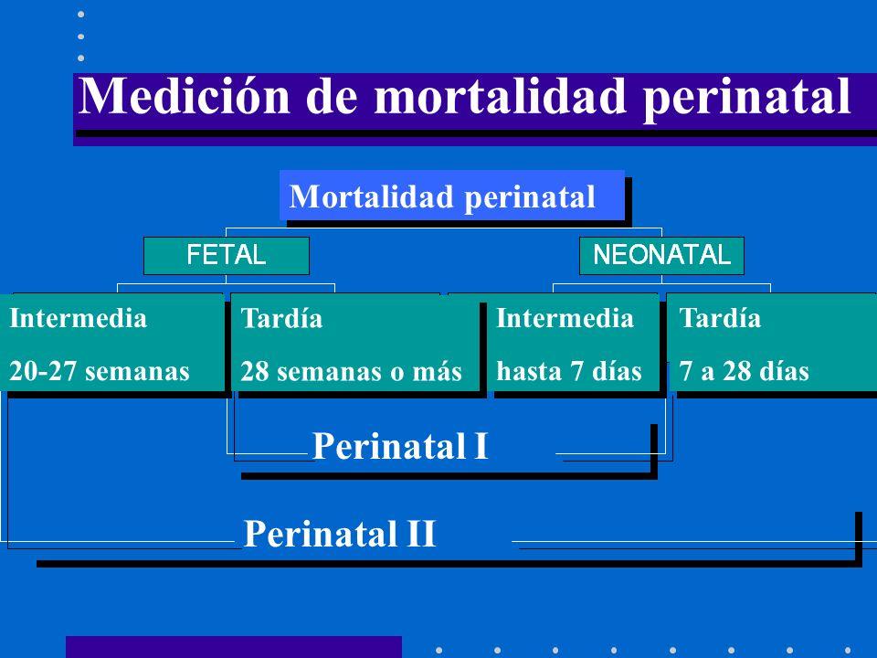 Tasas para el estudio de problemas perinatales Tasas globalesTasas globales Tasas específicasTasas específicas Tasas de riesgosTasas de riesgos