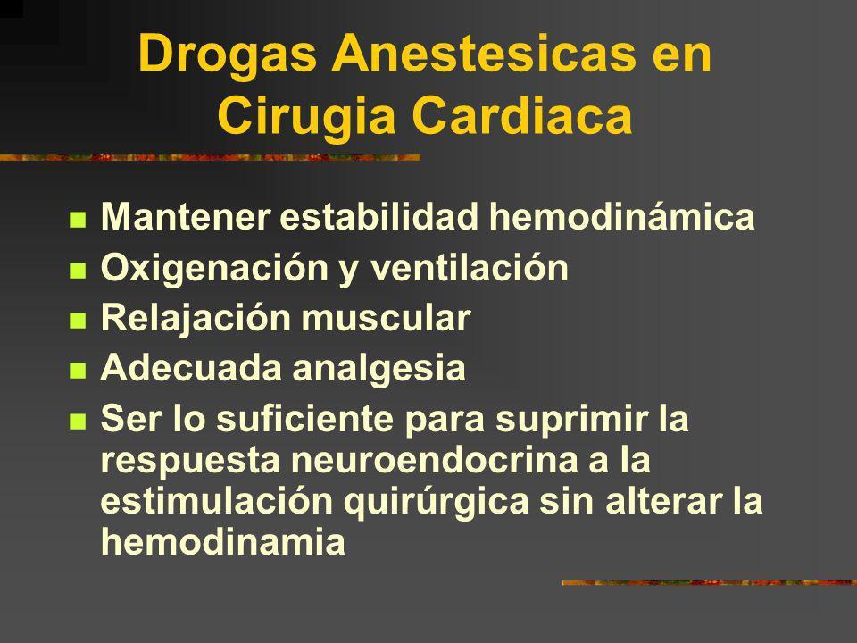 Drogas Anestesicas en Cirugia Cardiaca Mantener estabilidad hemodinámica Oxigenación y ventilación Relajación muscular Adecuada analgesia Ser lo sufic