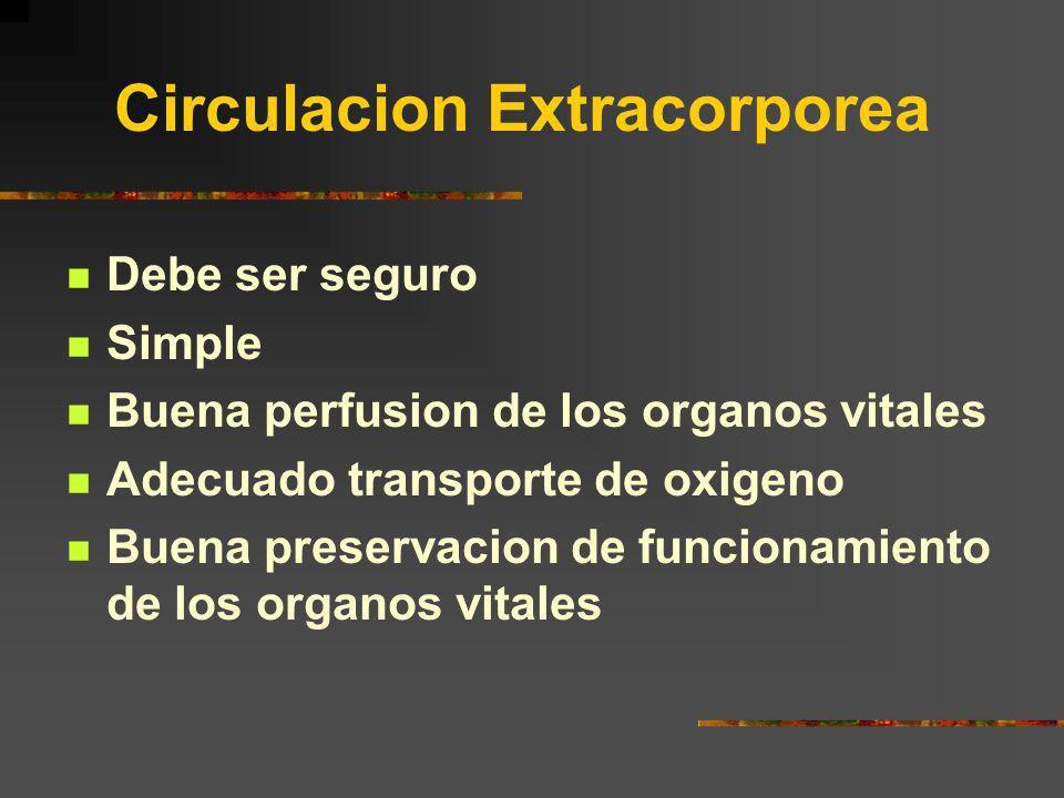 Circulacion Extracorporea Debe ser seguro Simple Buena perfusion de los organos vitales Adecuado transporte de oxigeno Buena preservacion de funcionam